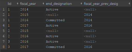 PostgreSQL Filtering aggregation without WHERE clause
