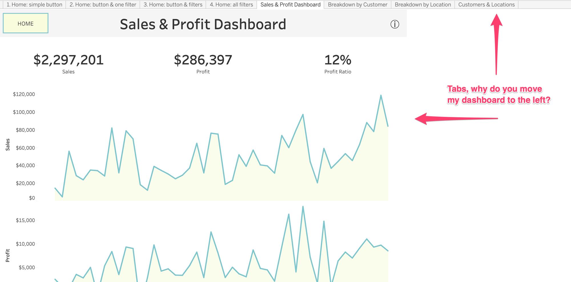 sales & profit dashboard