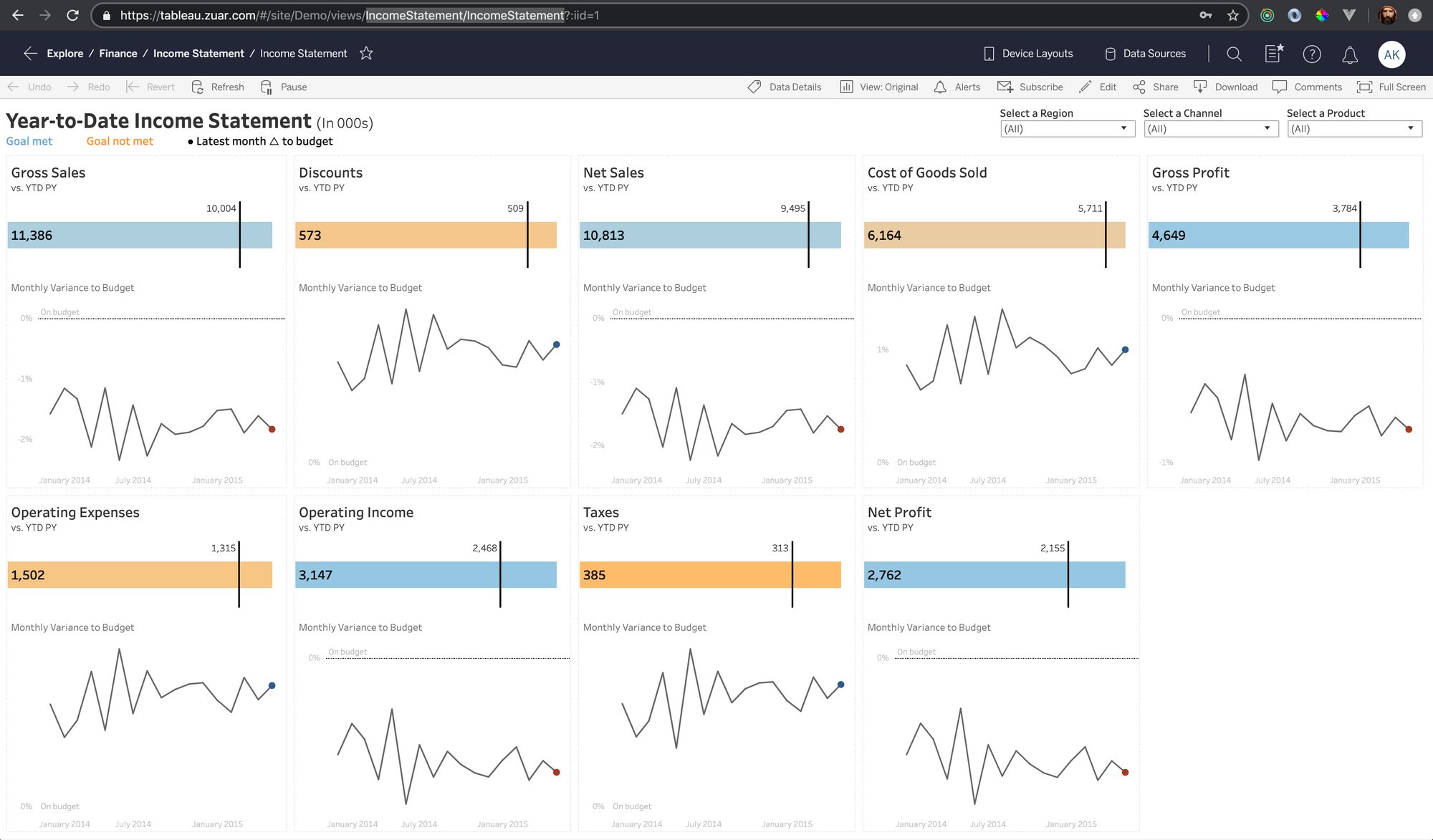 Sample Workbook from Tableau Demo