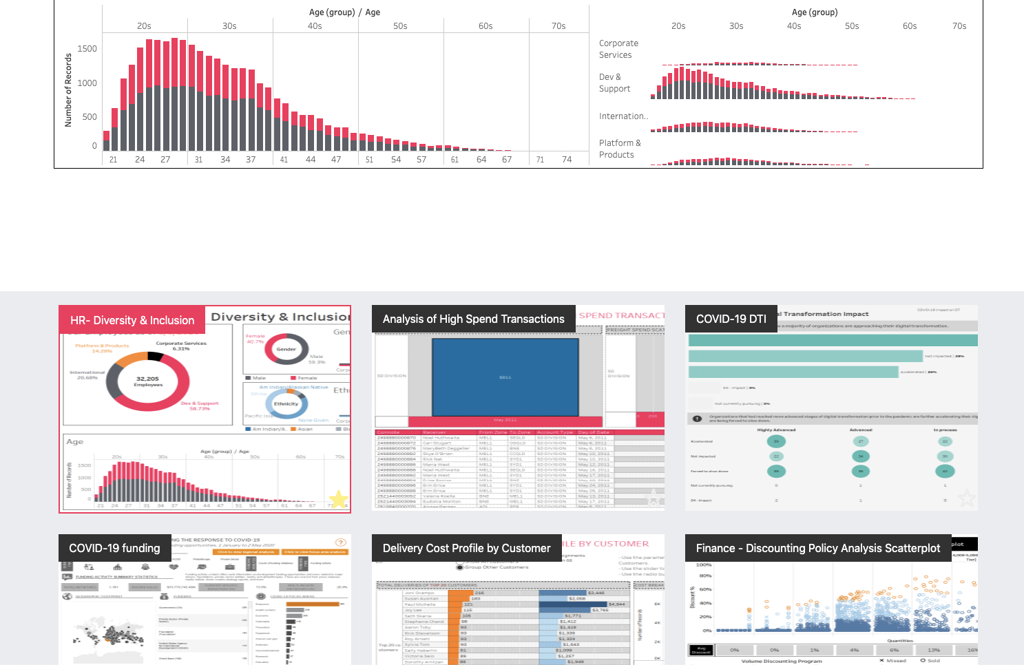 Tableau dashboards with preview of those dashboards as clickable cards