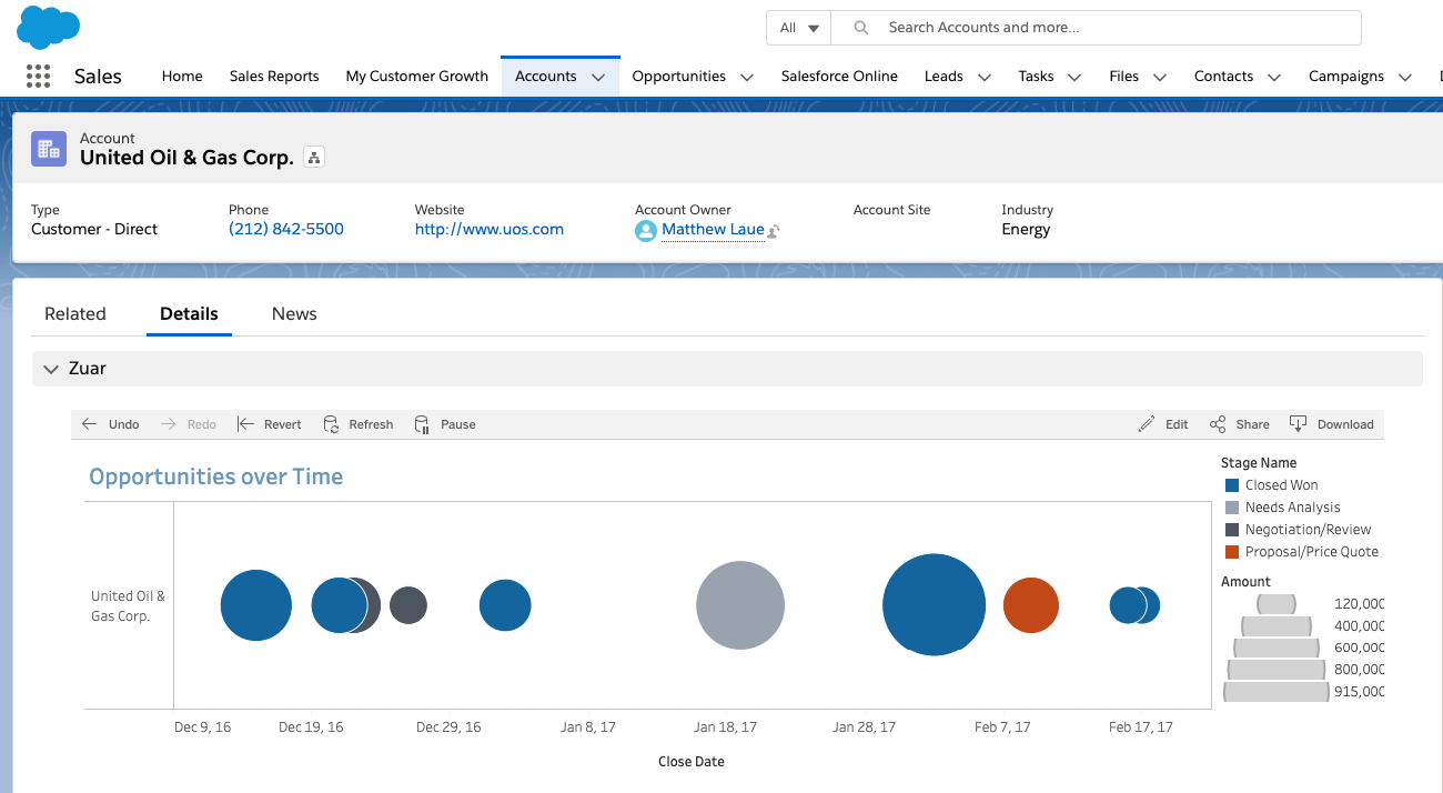 Tableau visual embedded in Salesforce workflows and pages