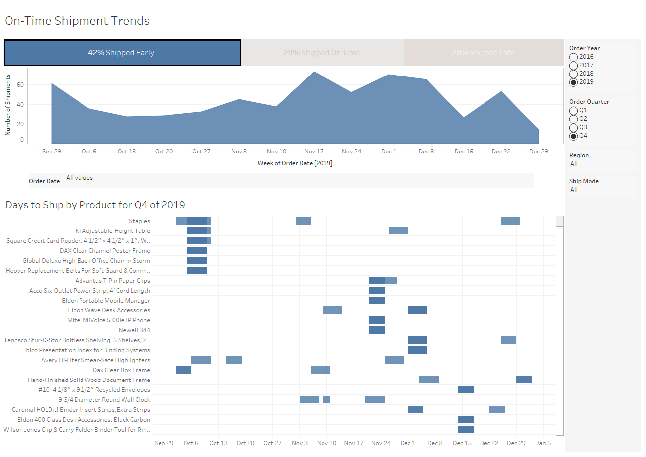 How to Hide Filters With Dashboard Actions in Tableau