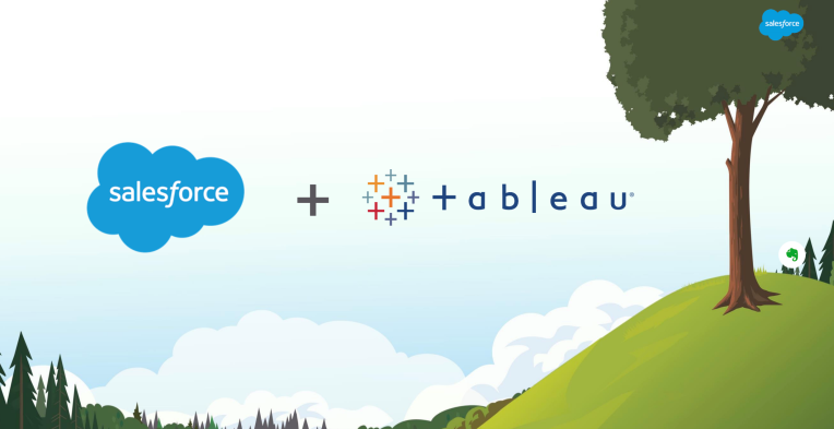 Integrating Tableau & Salesforce: Embedding Tableau into SFDC Objects