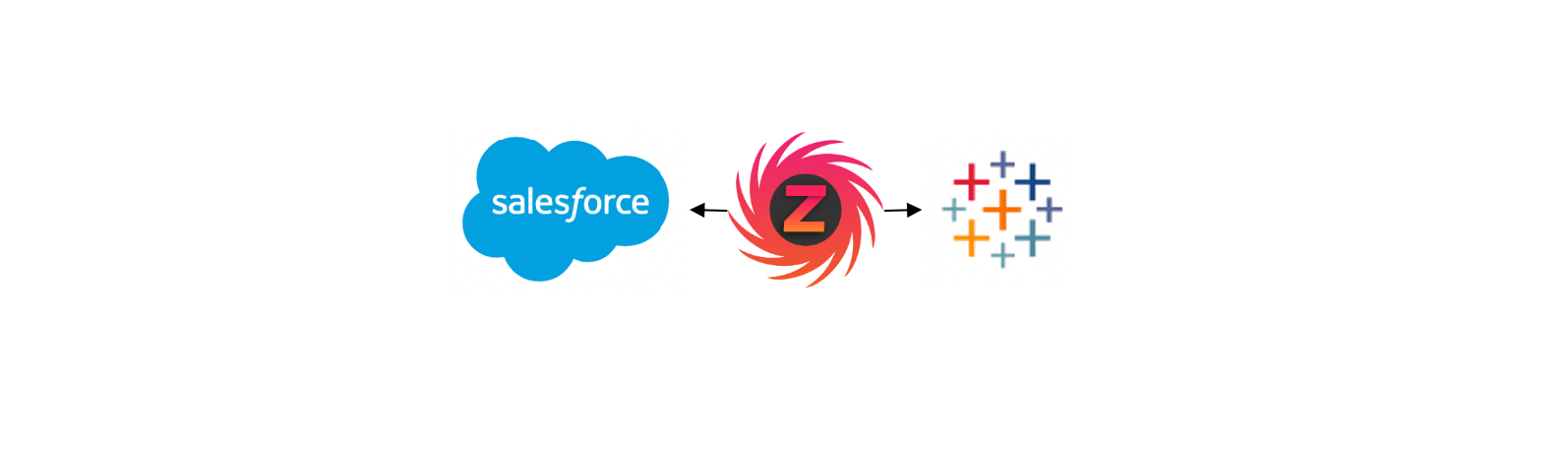 How to Embed Tableau into Salesforce with Zuar Portal