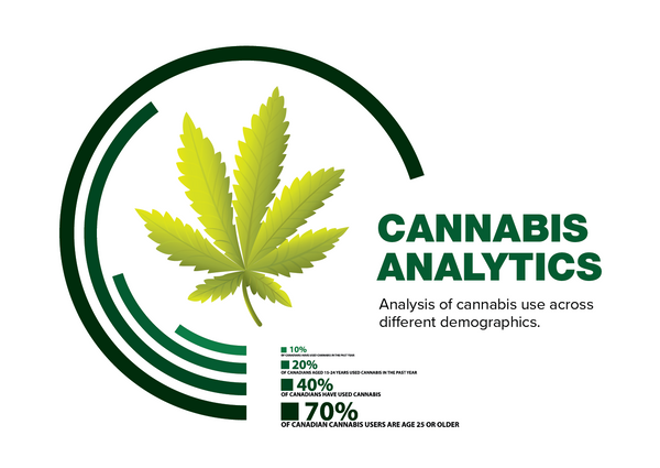 How to Use Data to Become a Cannabis Industry Leader
