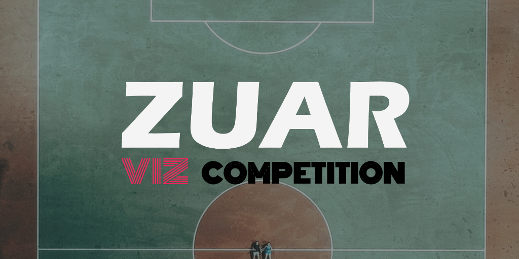 Our first ever Tableau viz competition will leave you feeling twitterpated...